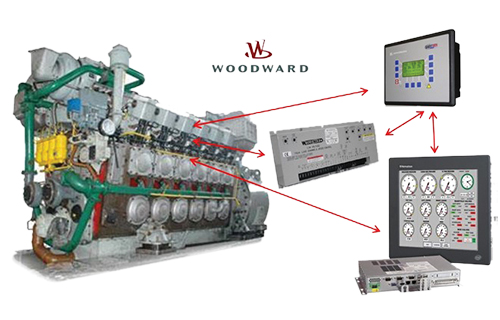miami-switchgear-power-plant-retrofits
